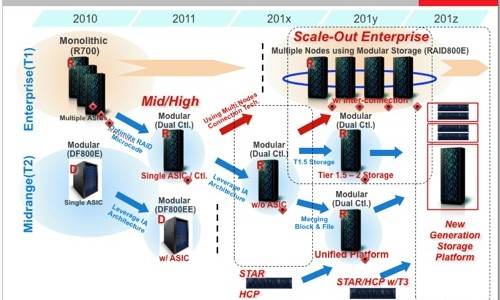 hitachi_nextgen_storage_small